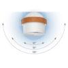 Tabbers Lichtdesign Ventilator Leo 5